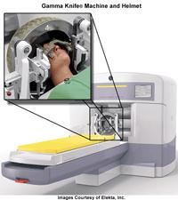 Gamma Knife Machine and Helmet